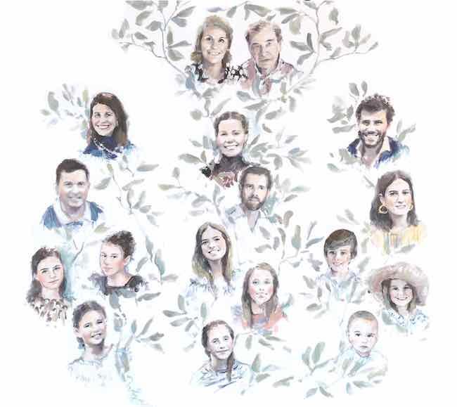 arbol genealogico personalizado